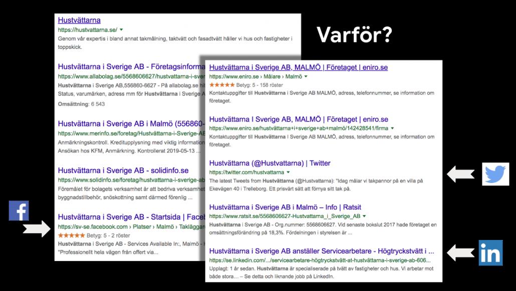 Så här bra kan ditt sökresultat på Google bli